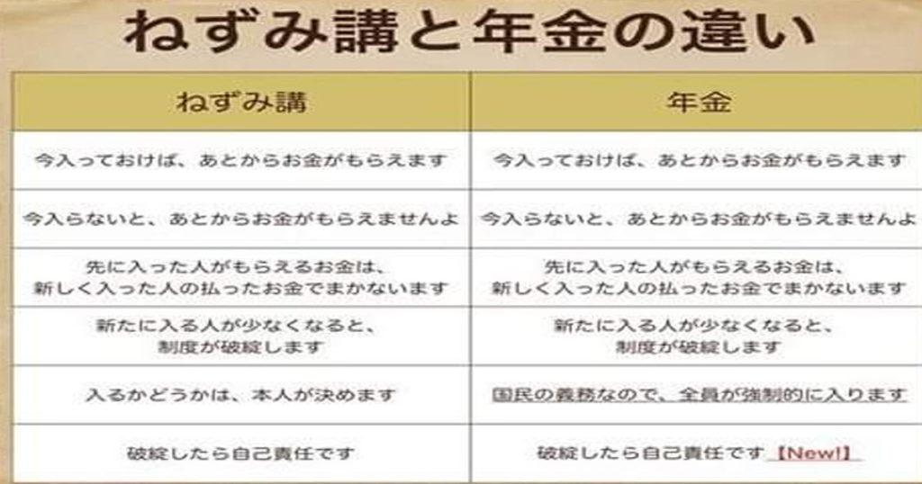 「ねずみ講と年金の違い」の比較表が日本の年金制度が崩壊しててやばすぎた