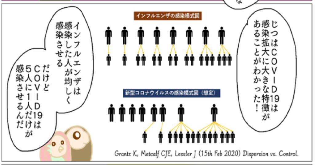 意外と知られていない?コロナウイルスに対して日本がやっていることを漫画にしてみた
