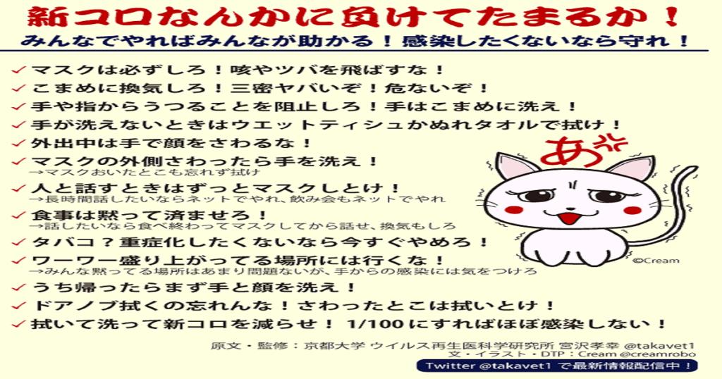 「コロナと戦え!」京大ウイルス専門家が投稿した予防策がおすすめとして話題に